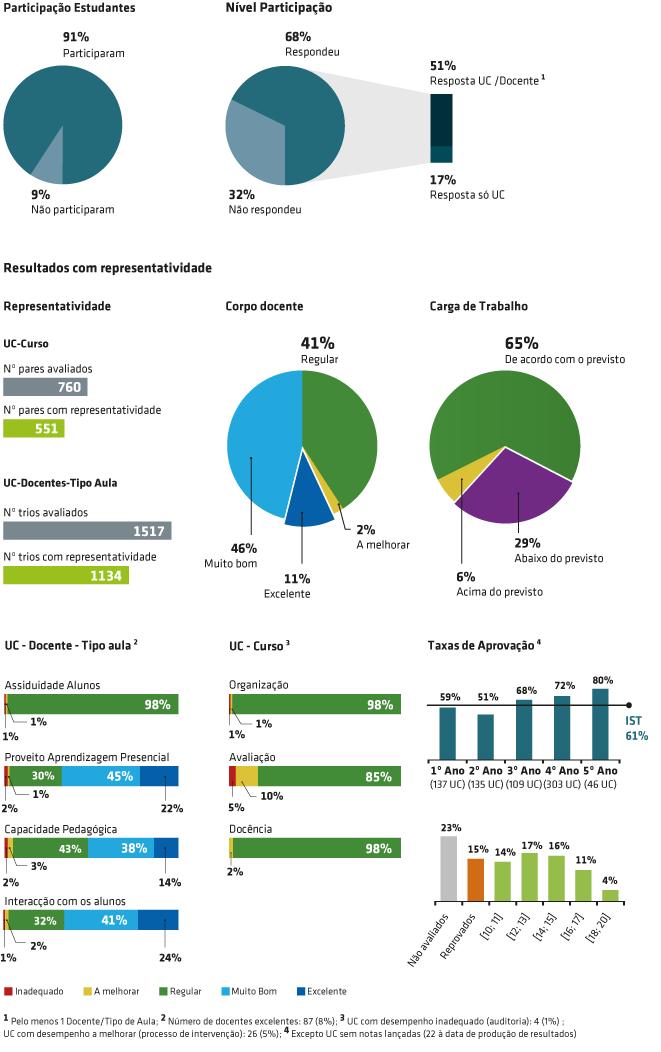 quadro-resultados-web